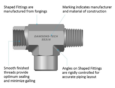 FEATURES ANGLE FITTING